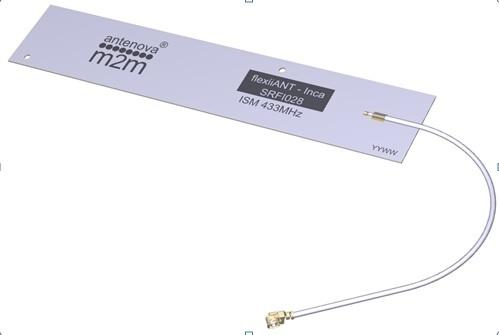 INCA - SRFI028