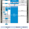 SH960-CM236/QM170